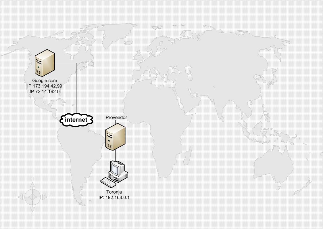 """Observen como Google tiene no solo dos sino muchas IP públicas, las cuales son controladas por el <a href=""""https://www.icann.org/es"""">ICANN</a>. Nuestro proveedor tiene un segmento o """"rango"""" de IP's nacionales."""