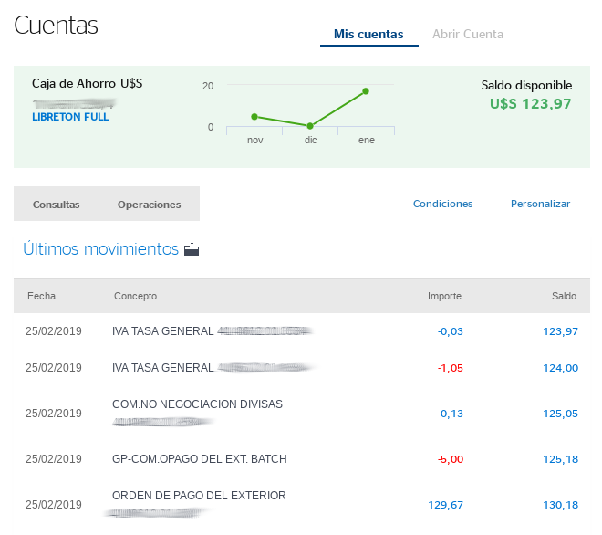 Pago de adsense recibido en cuenta bancaria argentina en dólares