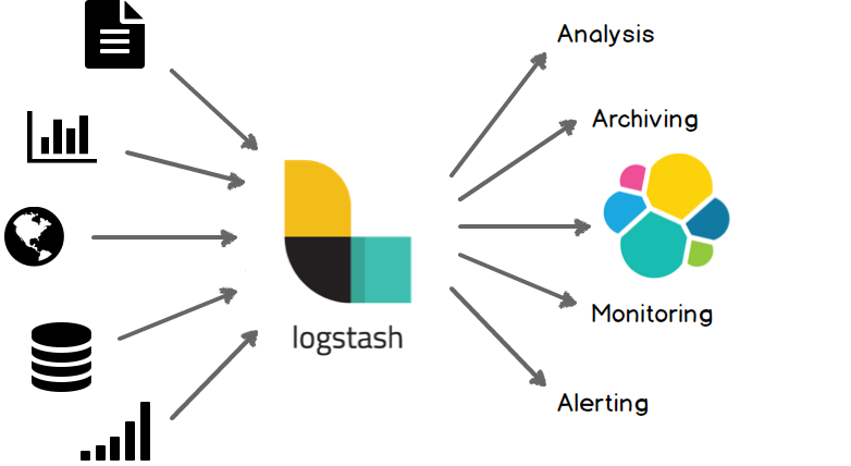 Configurar logs de apache en Logstash, ElasticSearch y Kibana con Filebeat en Debian